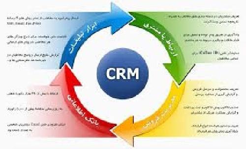 Image result for بررسی برقراری فرایند مدیریت ارتباط با مشتری CRM